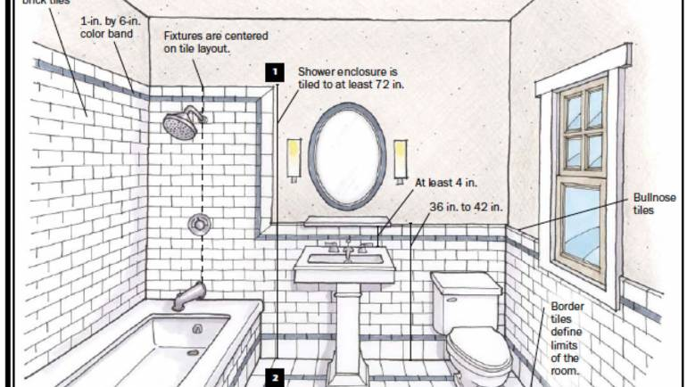 Bathroom Design & Planning Tips: